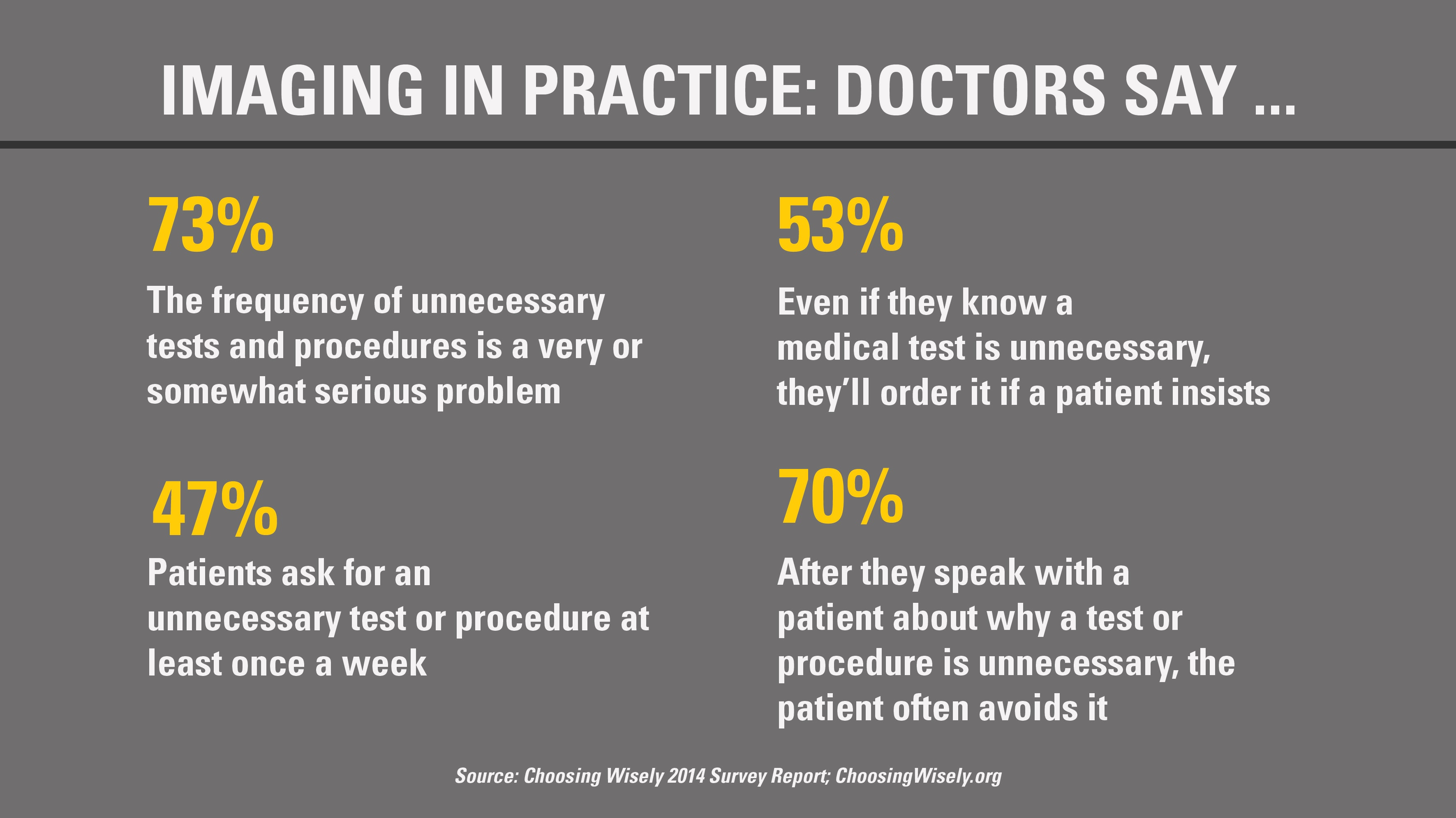 Unnecessary Medical Tests: Overuse of Medical Tests and Screening