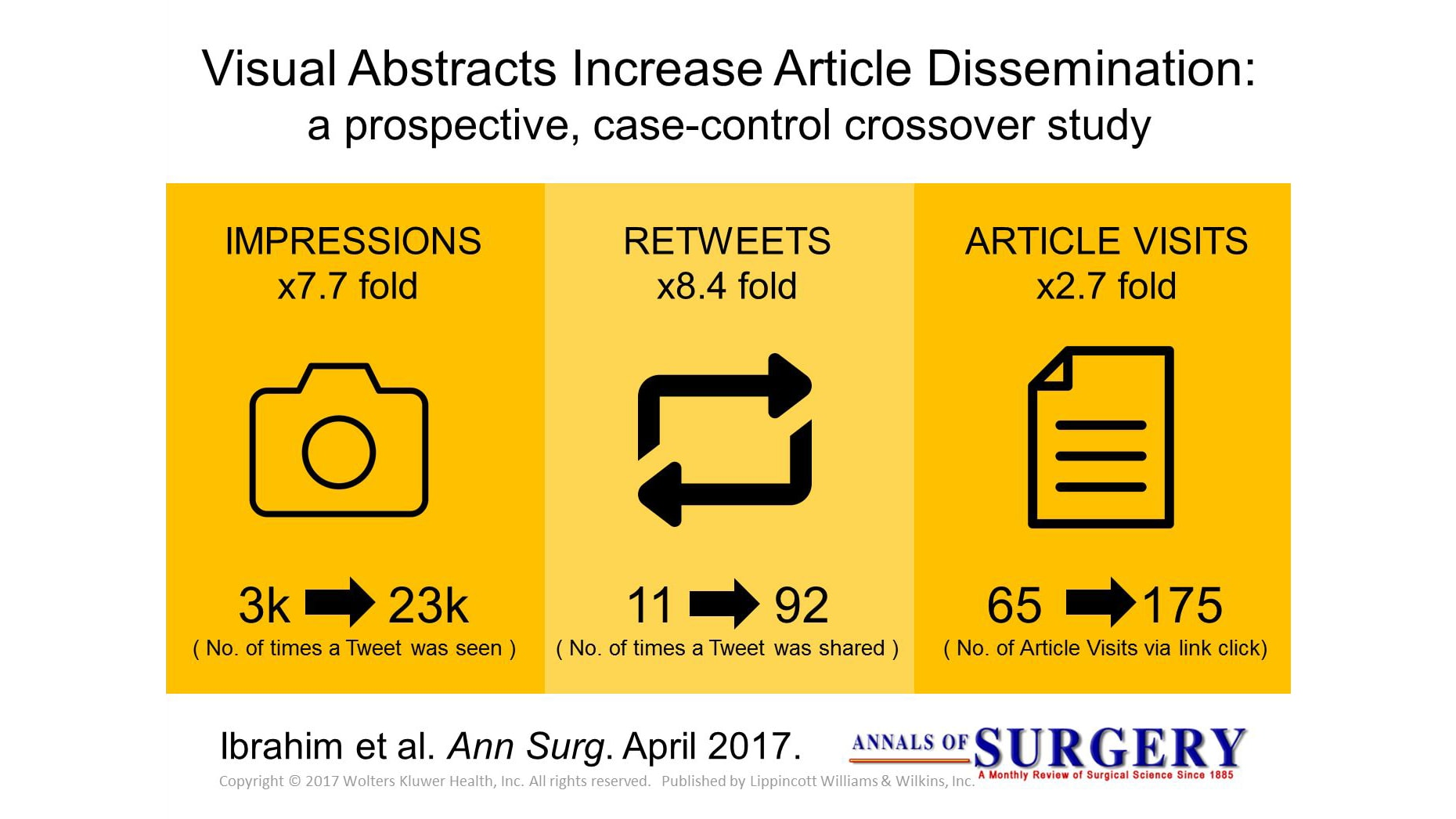 As Scientists Take to Twitter, Visual Abstracts Help Results