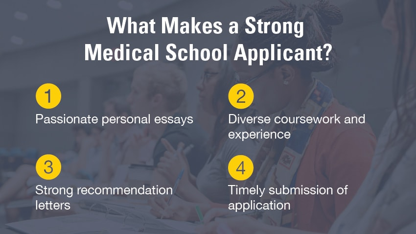 Applying to med school what admissions faculty look for plenty of top students neglect that approach spiritdancerdesigns Image collections