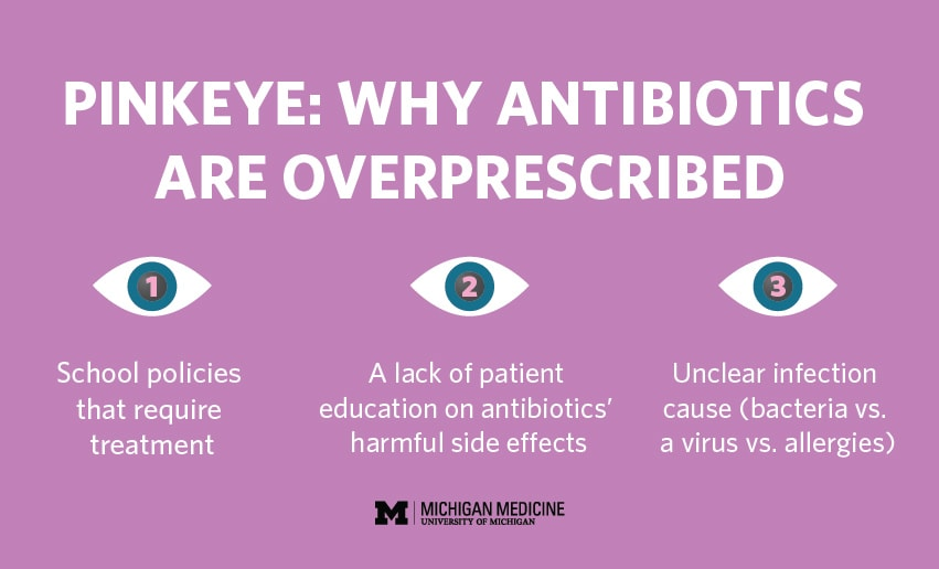 Three reasons why pink eye drops are overprescribed.