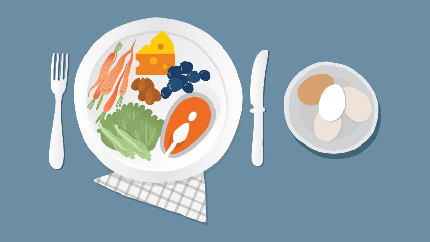 Living with IBS: Low FODMAP Diet for IBS Improves Quality of