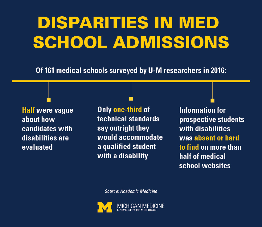 Medical Schools In Michigan >> A Seat At The Table Why U M S Medical School Wants More