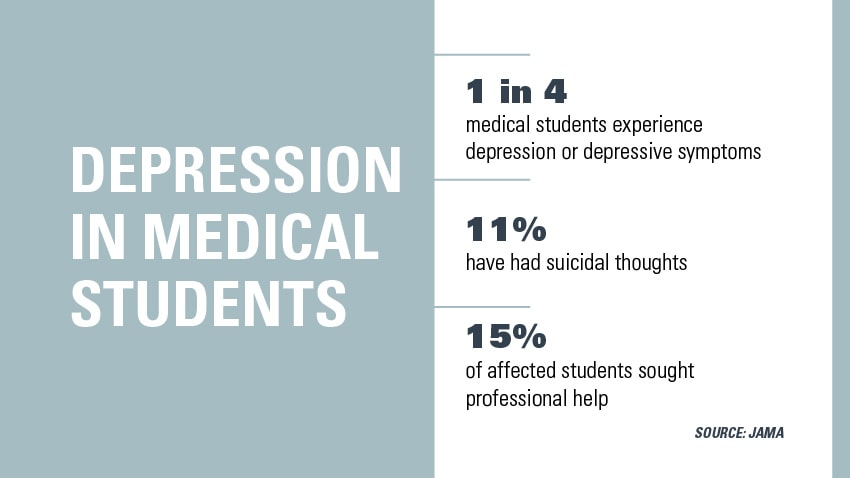 One Medical Student\'s Mission to Erase the Stigma of Depression