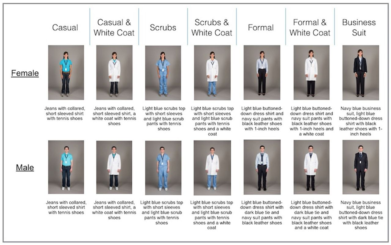 how should doctors dress  why what doctors wear matters to patients