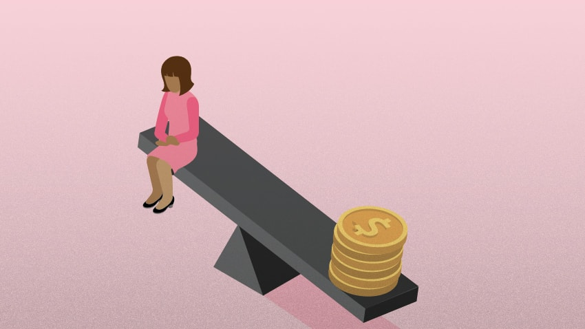 Financial effects of breast cancer
