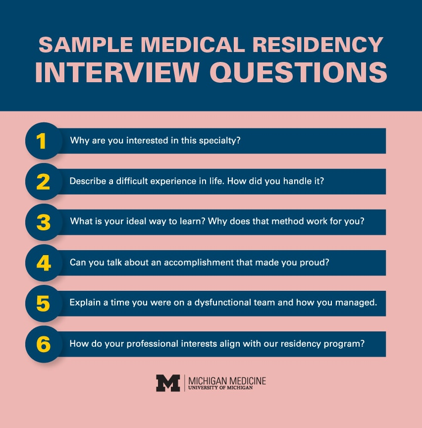 Medical Residency Interview Tips from Doctors in the Field
